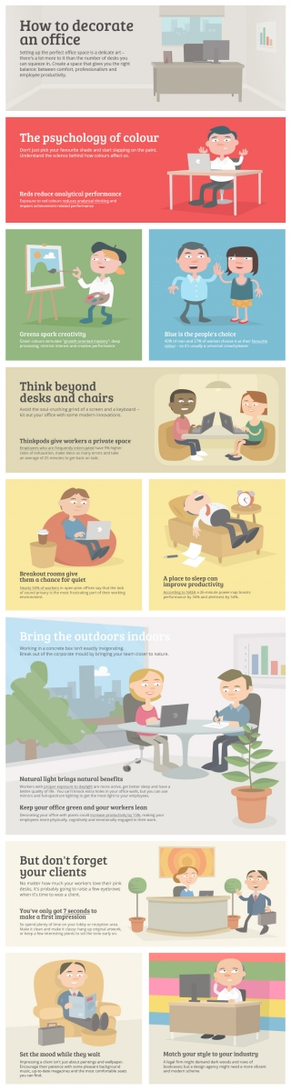 Regus Infographic - How to decorate an office - Keep This Copy