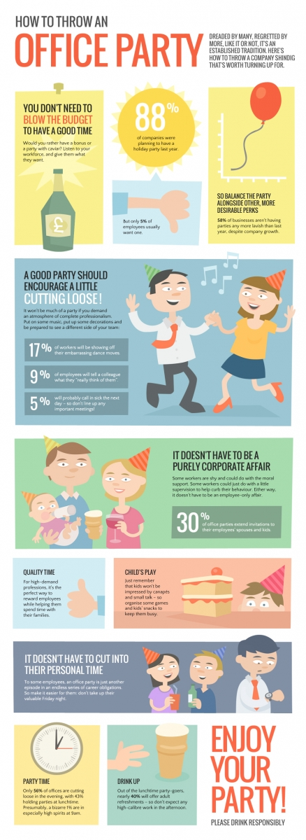 Regus Infographic - How to throw an office party - Keep This Copy